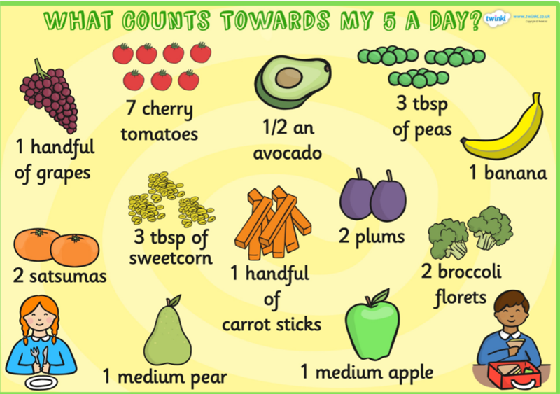 5 a day (2).png