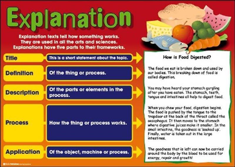 Explanation.jpg